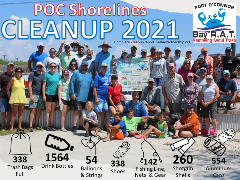 Shorelines Results Image